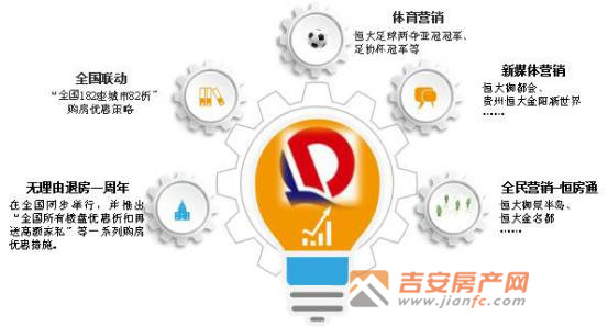 恒大地产渠道拓展营销-吉安房产网