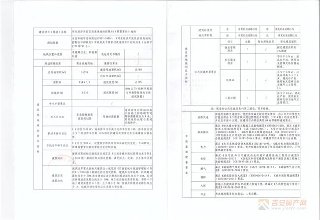 地块规划条件图-吉安房产网