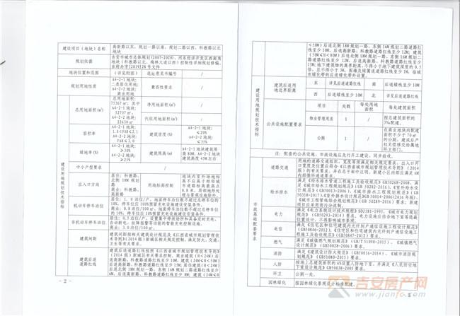 DDC2019002地块规划条件-吉安房产网