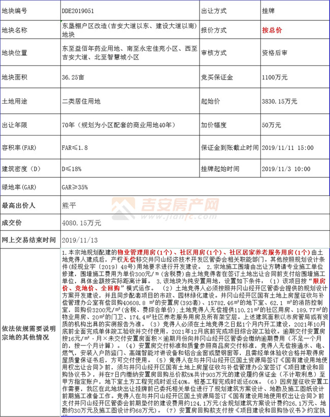 DDE2019051地块中标信息-吉安房产网